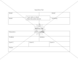 3 Mar 23_2015_Summary Graphic Organizers_2.18.15